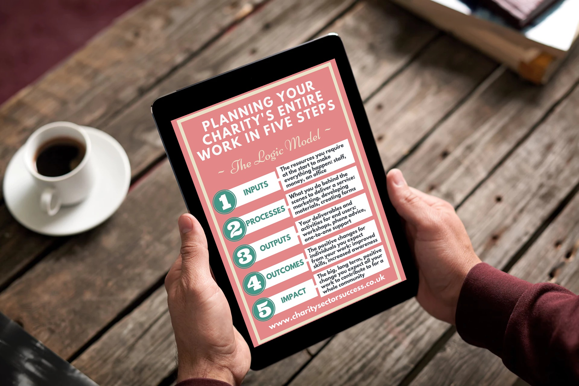 Charity Sector Success Resource on Tablet